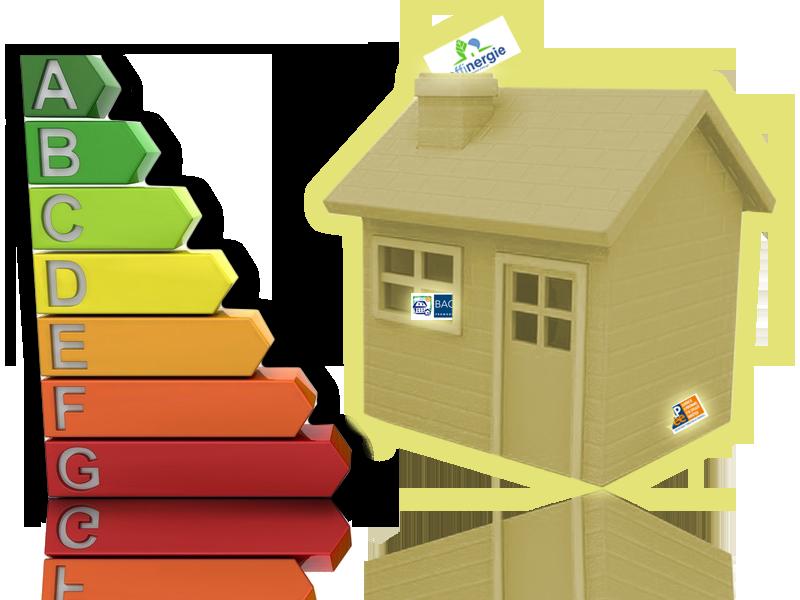 Maison énergétique Acere Habitat